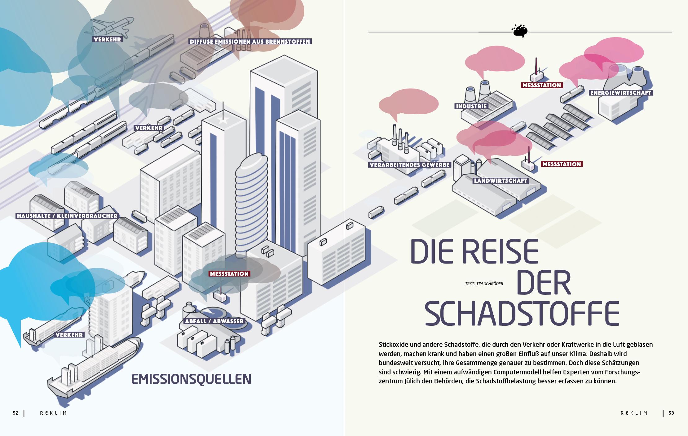 Aus REKLIM: Die Reise der Schadstoffe